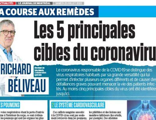 La course aux remèdes : les 5 principales cibles du coronavirus